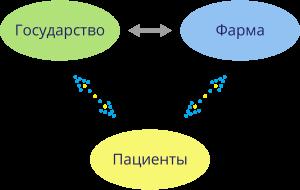 history-scheme-ru