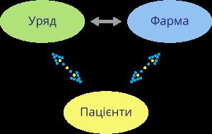 history-scheme-ua