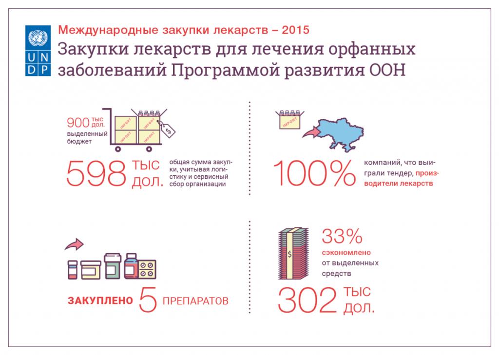 2016-04-06-orphan-rus-e1460019808740