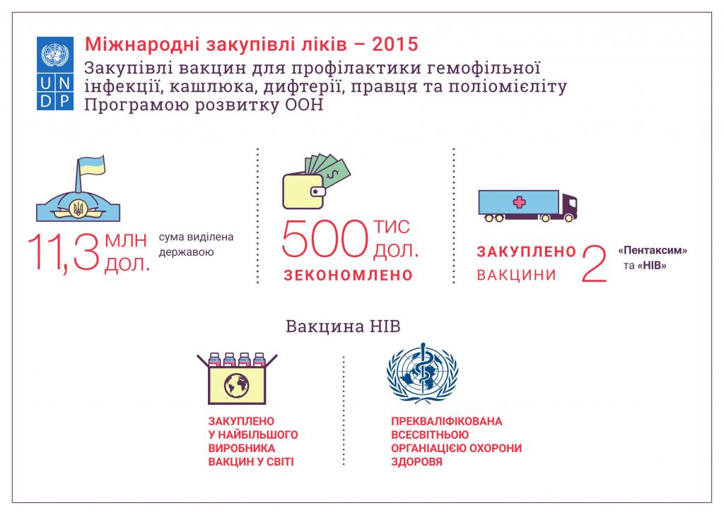 2016-04-15-infection-ukr-1