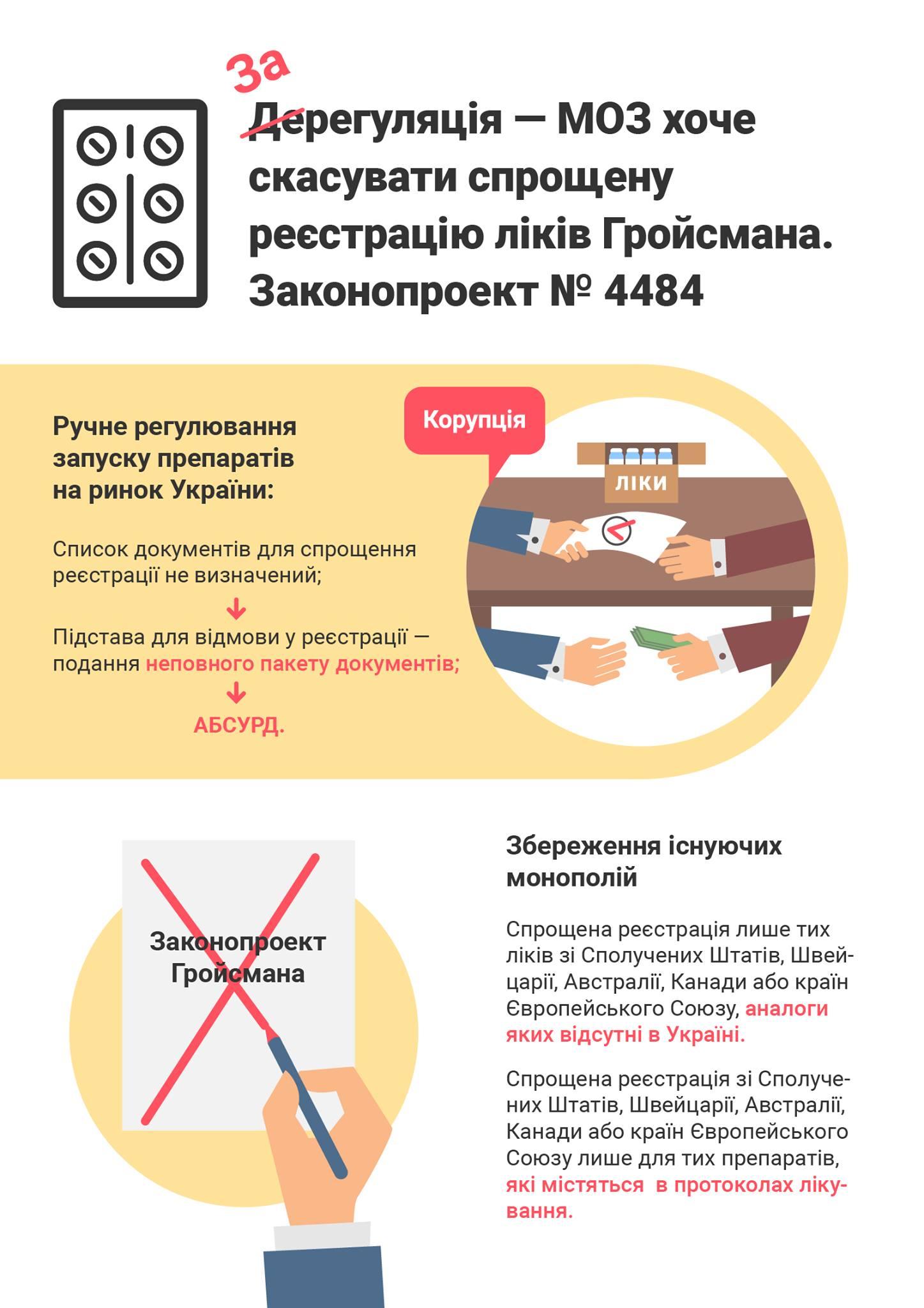 infogr.deregulation