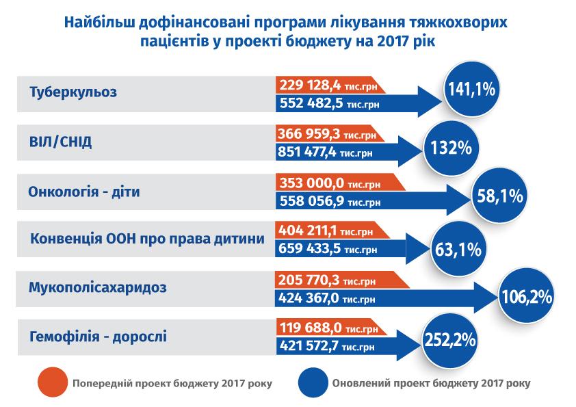 infografik_2016_fn2-1