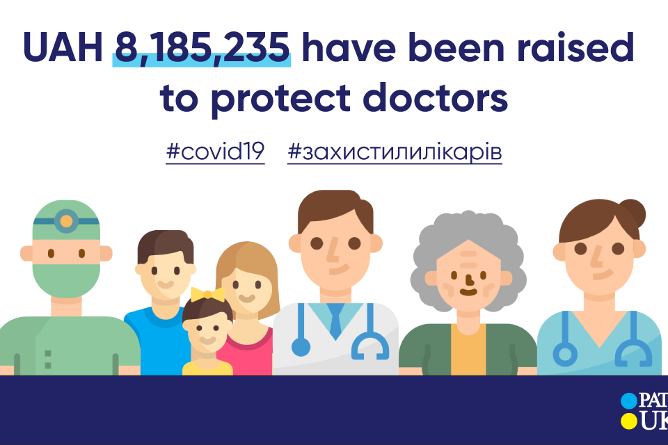 "More than 8 million hryvnias have been raised to protect doctors from the coronavirus — CF ""Patients of Ukraine"""