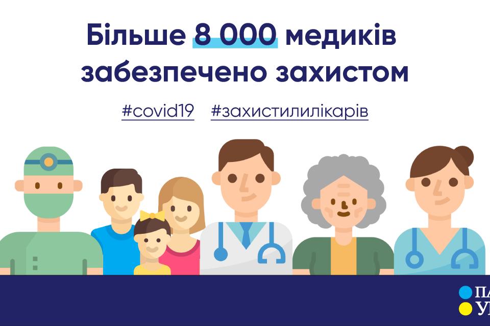 Більше 8 000 медиків забезпечено захистом за чотири місяці ініціативи БФ «Пацієнти України»